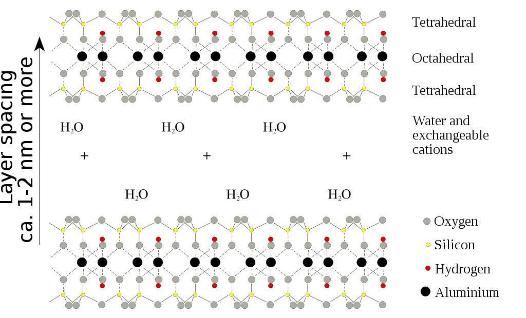 1024px-Montmorillonite-en.svg.png